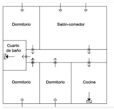 Schema  luchtcirculatie