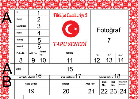 Tapu Turkije
